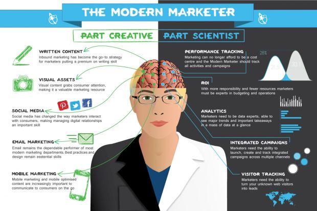 The_Modern_Marketer